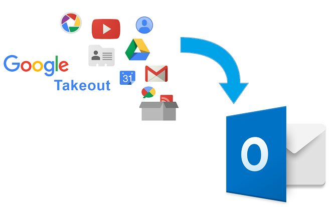 Google takeout to PST